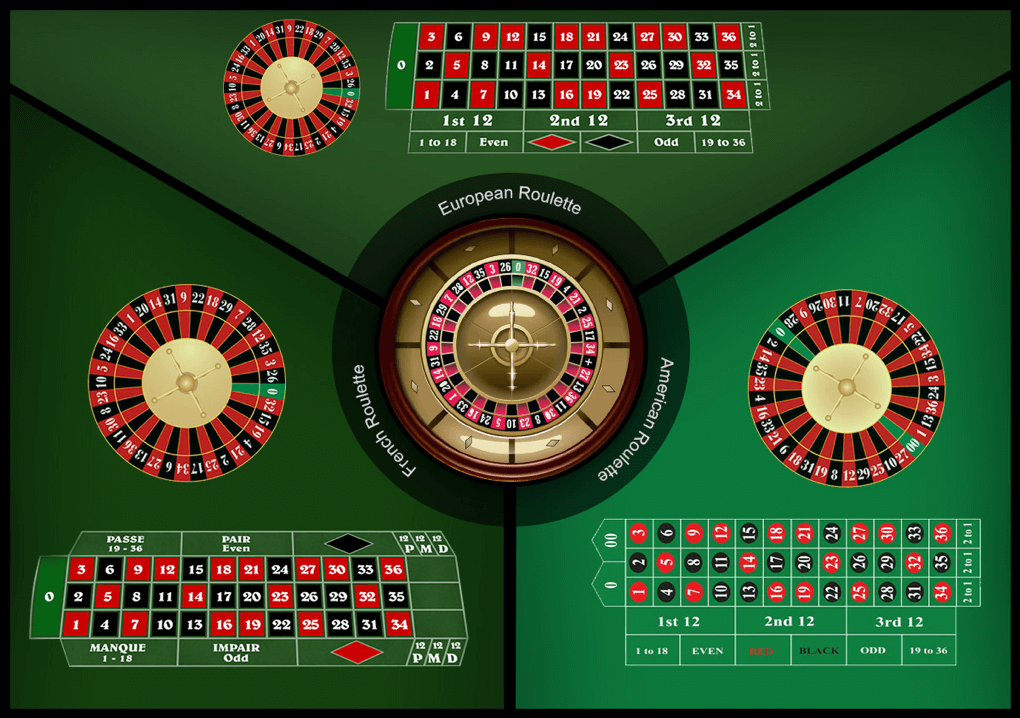 Roulette Table Types